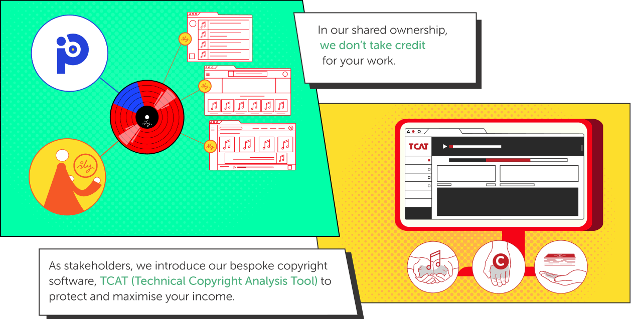 In our shared ownership, we don't take credit for your work. As stakeholders, we introduce our bespoke copyright software, TCAT (Technical Copyright Analysis Tool) to protect and maximise your income.
